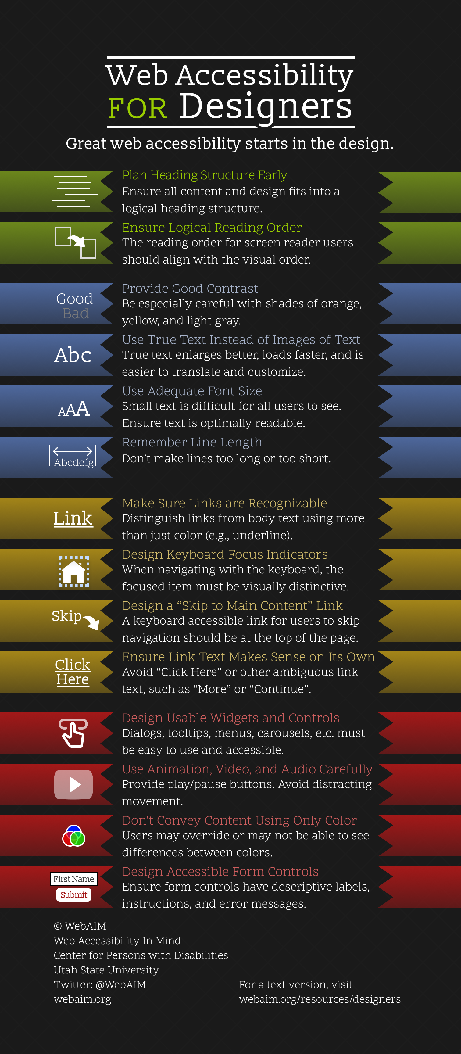 Web Accessibility for Designers infographic with link to text version at WebAIM.org