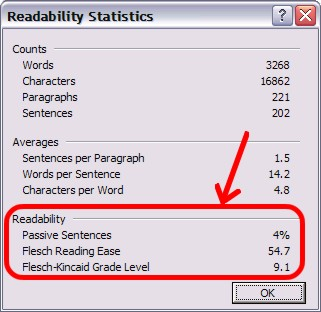 b6019c50067 The MS Word dialogue box showing readability scores of a document (in this  case